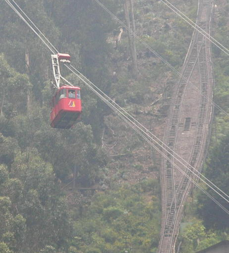 Passing loop, with aerial cableway above. Monserrate, Colombia.